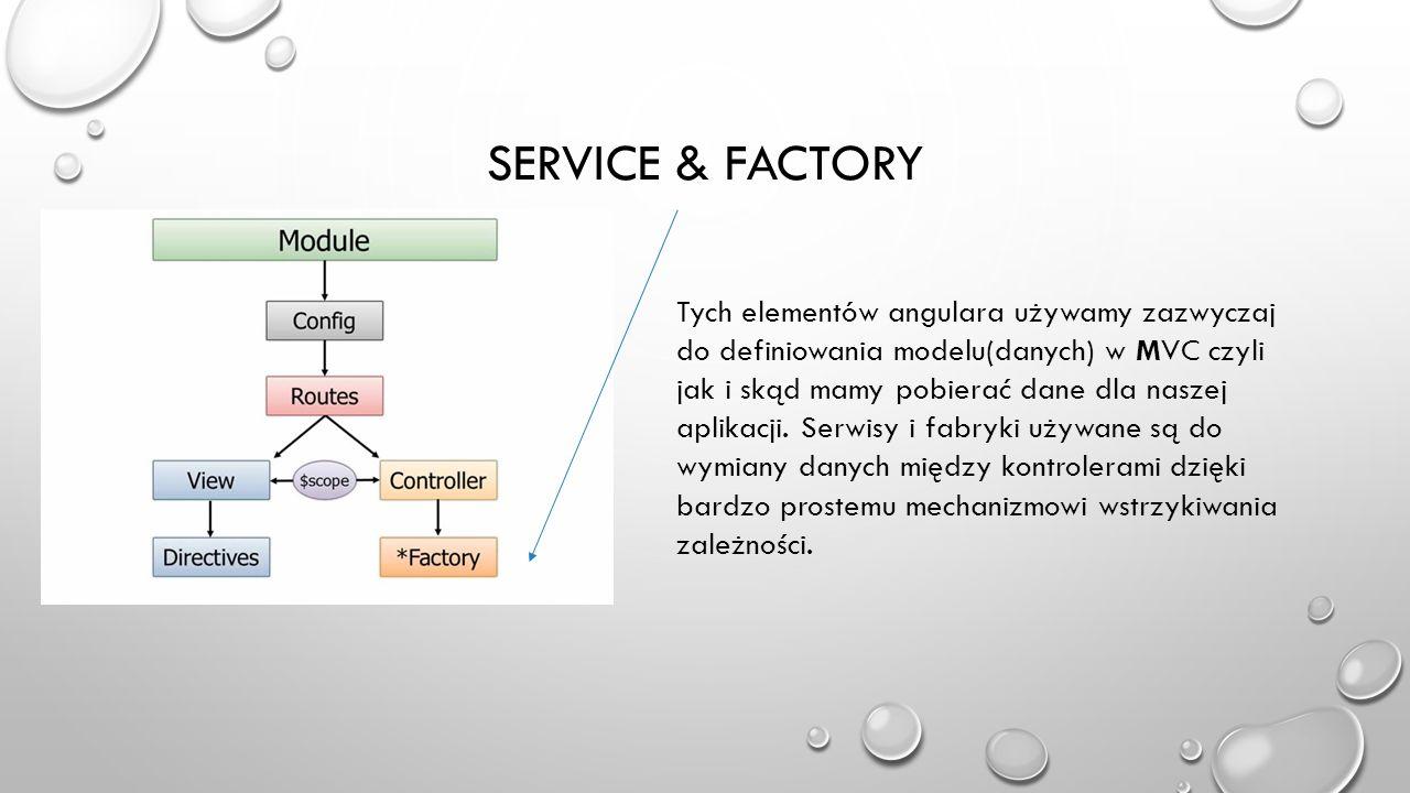SERVICE & FACTORY Tych elementów angulara używamy zazwyczaj do definiowania modelu(danych) w MVC czyli jak i skąd mamy pobierać dane dla naszej aplika
