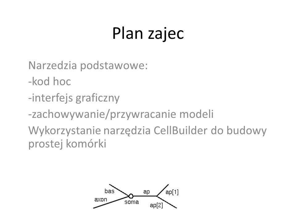 Plan zajec Narzedzia podstawowe: -kod hoc -interfejs graficzny -zachowywanie/przywracanie modeli Wykorzystanie narzędzia CellBuilder do budowy prostej komórki