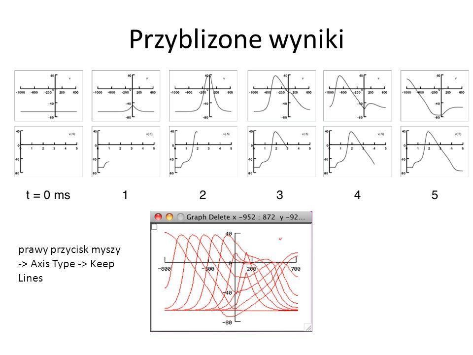 Przyblizone wyniki prawy przycisk myszy -> Axis Type -> Keep Lines
