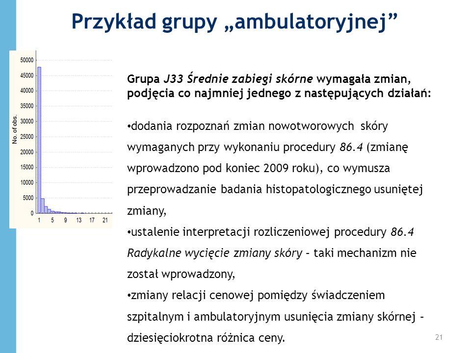 Przykład grupy ambulatoryjnej Grupa J33 Średnie zabiegi skórne wymagała zmian, podjęcia co najmniej jednego z następujących działań: dodania rozpoznań