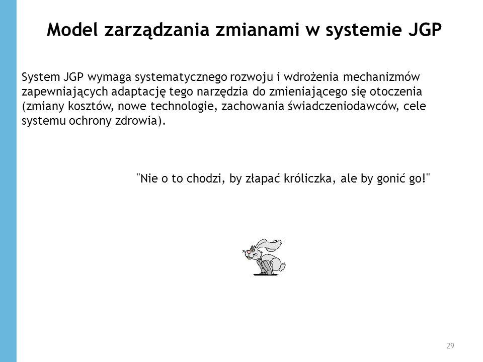 Model zarządzania zmianami w systemie JGP System JGP wymaga systematycznego rozwoju i wdrożenia mechanizmów zapewniających adaptację tego narzędzia do