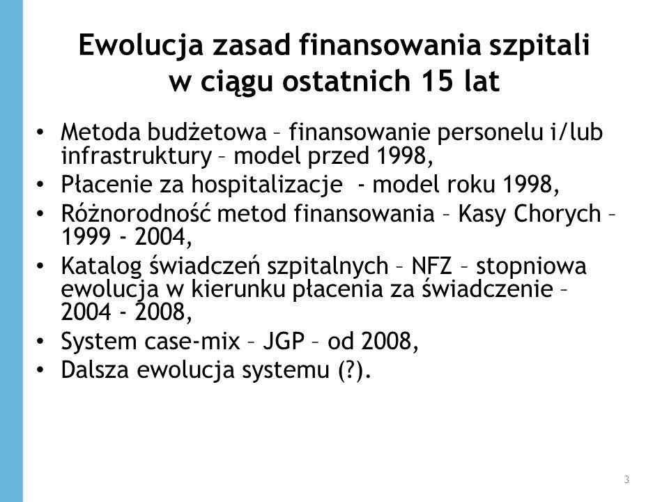 Ewolucja zasad finansowania szpitali w ciągu ostatnich 15 lat Metoda budżetowa – finansowanie personelu i/lub infrastruktury – model przed 1998, Płace