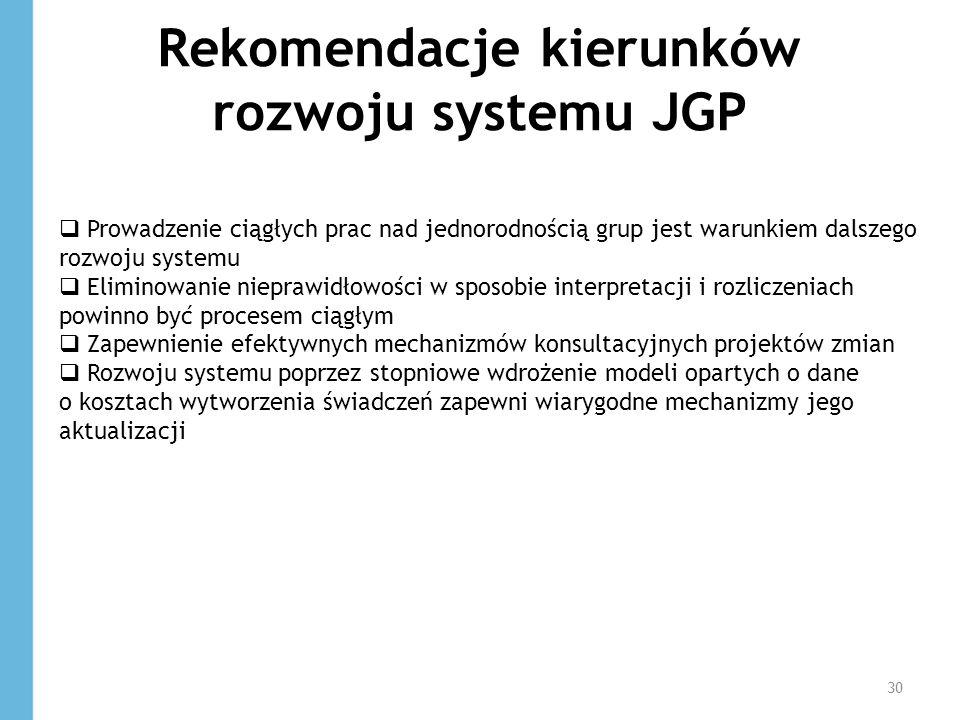 Rekomendacje kierunków rozwoju systemu JGP 30 Prowadzenie ciągłych prac nad jednorodnością grup jest warunkiem dalszego rozwoju systemu Eliminowanie n