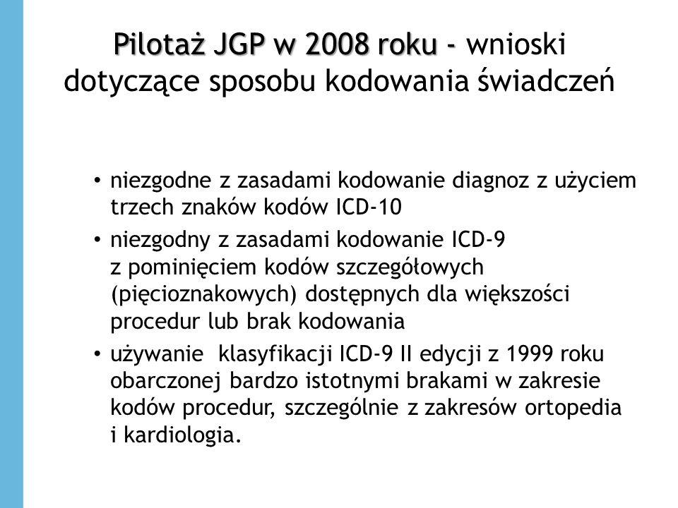 Pilotaż JGP w 2008 roku - Pilotaż JGP w 2008 roku - wnioski dotyczące sposobu kodowania świadczeń niezgodne z zasadami kodowanie diagnoz z użyciem trz