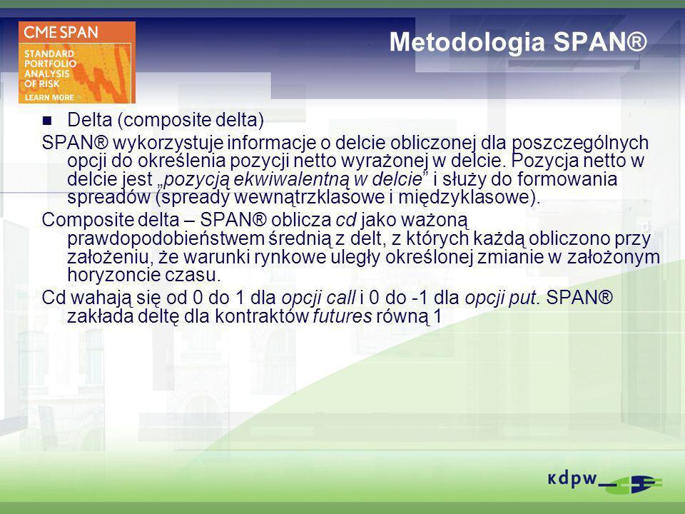 Metodologia SPAN® Delta (composite delta) SPAN® wykorzystuje informacje o delcie obliczonej dla poszczególnych opcji do określenia pozycji netto wyraż