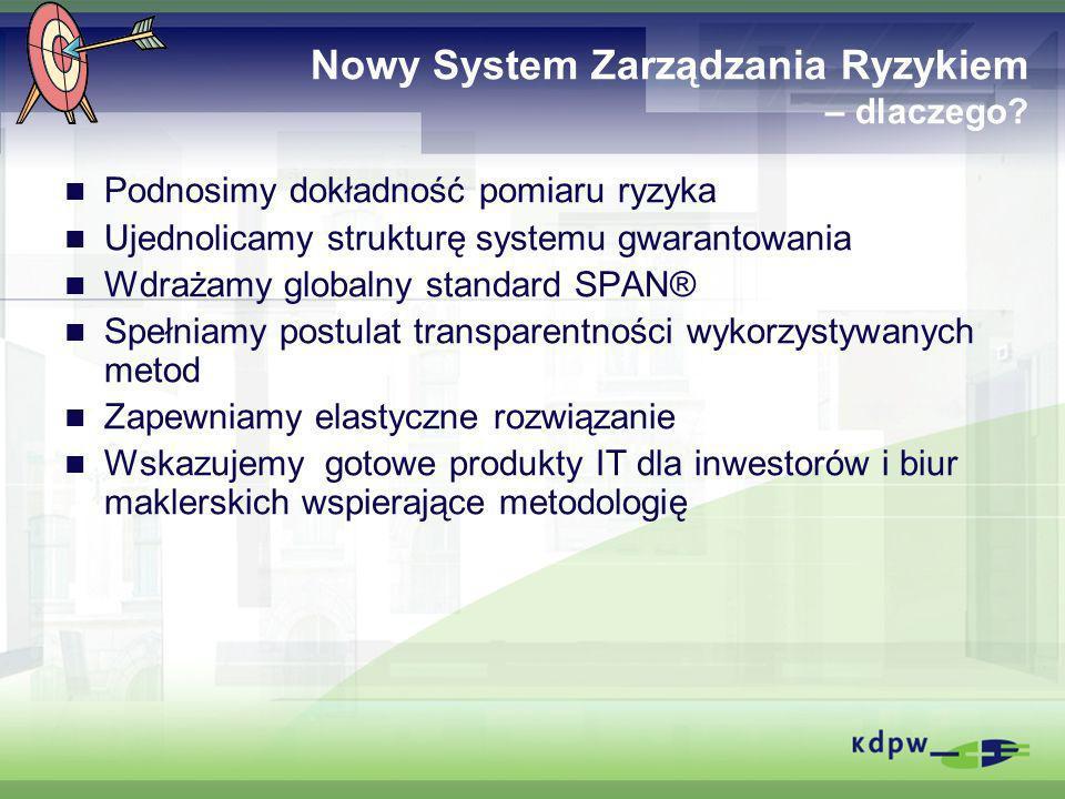 Struktura systemu gwarantowania Depozyt konto podmiotowe 123 Depozyt konto podmiotowe 123 Depozyt UR Fundusz rozliczeniowy A Depozyt zabezpieczający Wyrównanie do rynku Rynek kasowy Rynek terminowy CRR Depozyt zabezpieczający Wyrównanie do rynku Rynek kasowy Fundusz rozliczeniowy B Kompleks A Kompleks B