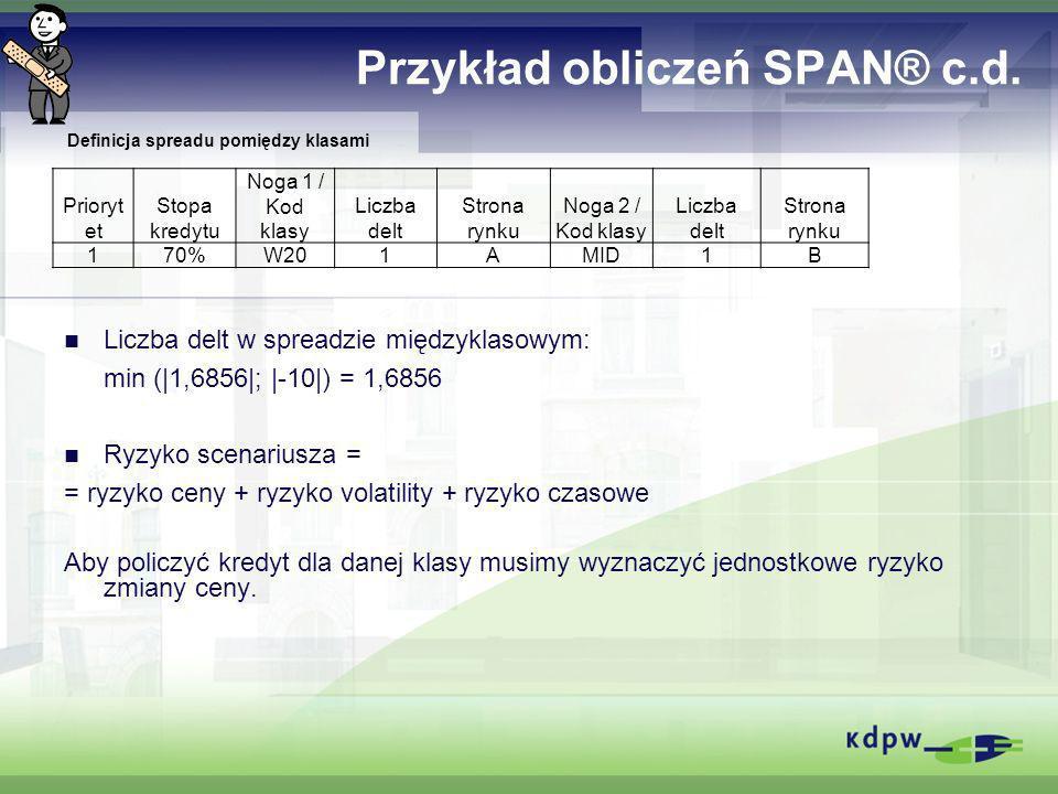 Przykład obliczeń SPAN® c.d. Liczba delt w spreadzie międzyklasowym: min (|1,6856|; |-10|) = 1,6856 Ryzyko scenariusza = = ryzyko ceny + ryzyko volati