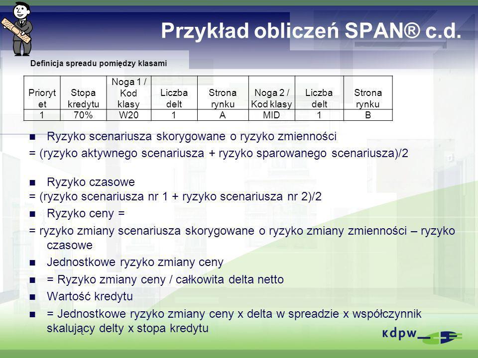Przykład obliczeń SPAN® c.d. Ryzyko scenariusza skorygowane o ryzyko zmienności = (ryzyko aktywnego scenariusza + ryzyko sparowanego scenariusza)/2 Ry