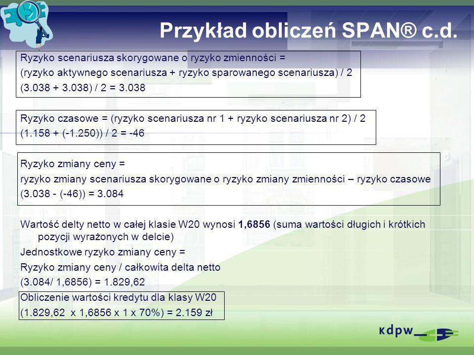 Przykład obliczeń SPAN® c.d. Ryzyko scenariusza skorygowane o ryzyko zmienności = (ryzyko aktywnego scenariusza + ryzyko sparowanego scenariusza) / 2