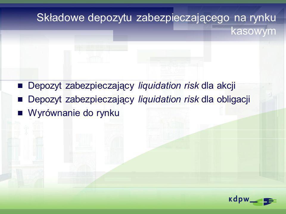 Składowe depozytu zabezpieczającego na rynku kasowym Depozyt zabezpieczający liquidation risk dla akcji Depozyt zabezpieczający liquidation risk dla o
