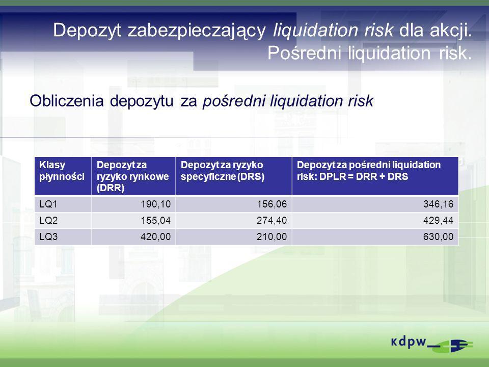 Depozyt zabezpieczający liquidation risk dla akcji. Pośredni liquidation risk. Obliczenia depozytu za pośredni liquidation risk Klasy płynności Depozy