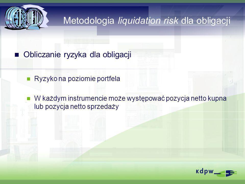 Metodologia liquidation risk dla obligacji Obliczanie ryzyka dla obligacji Ryzyko na poziomie portfela W każdym instrumencie może występować pozycja n