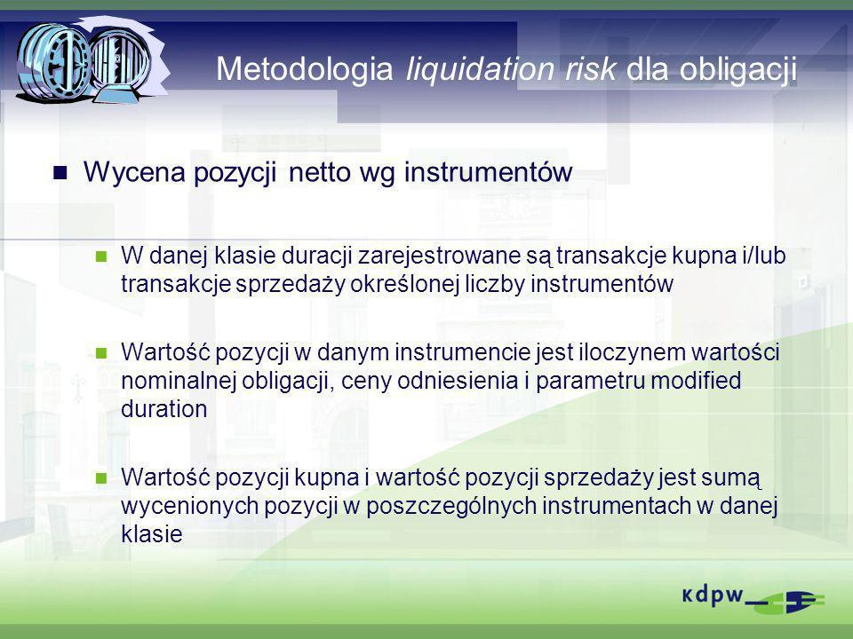 Metodologia liquidation risk dla obligacji Wycena pozycji netto wg instrumentów W danej klasie duracji zarejestrowane są transakcje kupna i/lub transa
