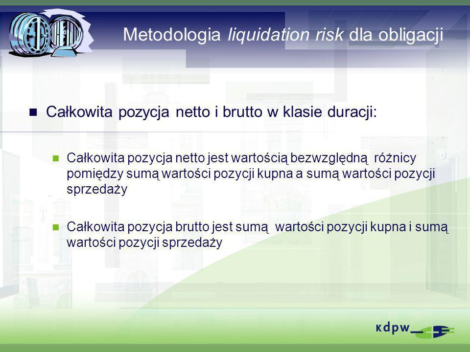 Metodologia liquidation risk dla obligacji Całkowita pozycja netto i brutto w klasie duracji: Całkowita pozycja netto jest wartością bezwzględną różni