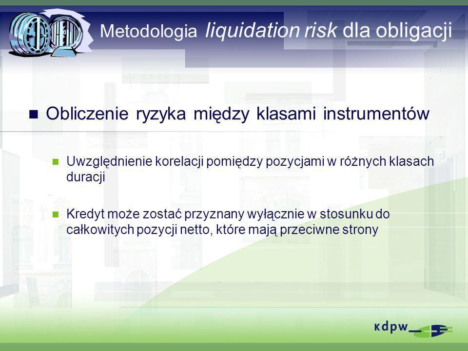 Metodologia liquidation risk dla obligacji Obliczenie ryzyka między klasami instrumentów Uwzględnienie korelacji pomiędzy pozycjami w różnych klasach