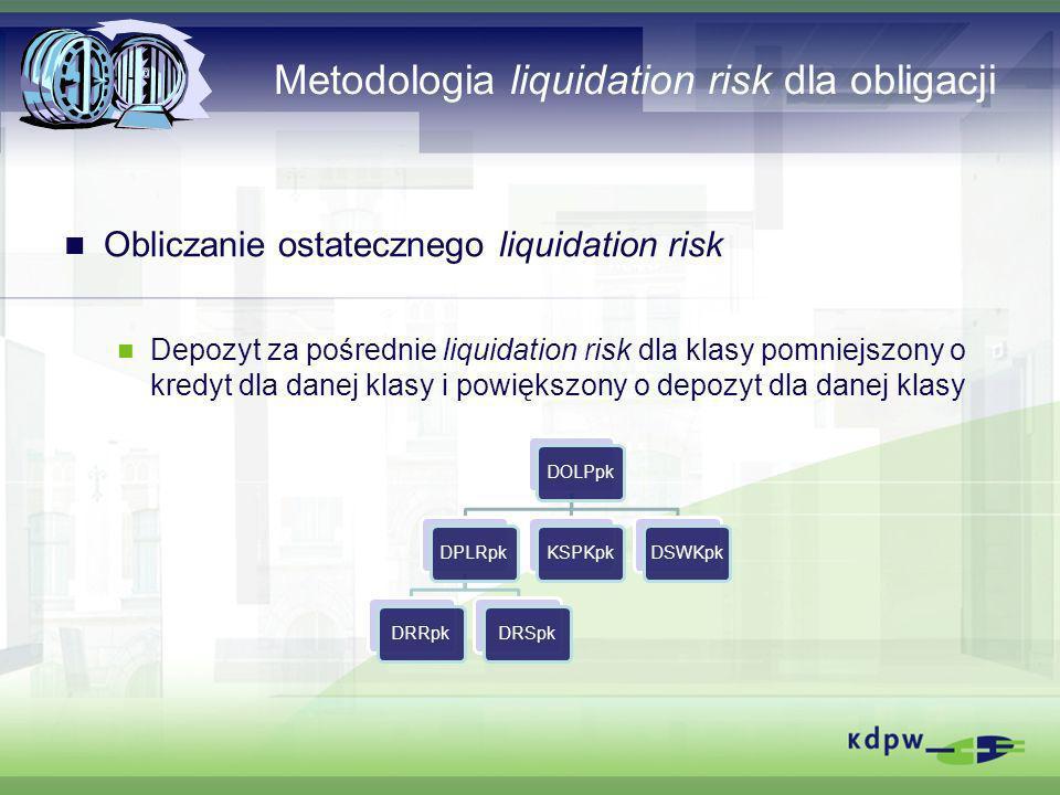 Metodologia liquidation risk dla obligacji Obliczanie ostatecznego liquidation risk Depozyt za pośrednie liquidation risk dla klasy pomniejszony o kre