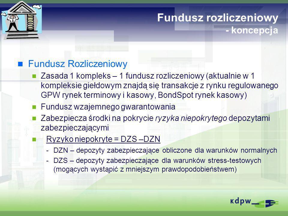 Fundusz rozliczeniowy - koncepcja Fundusz Rozliczeniowy Zasada 1 kompleks – 1 fundusz rozliczeniowy (aktualnie w 1 kompleksie giełdowym znajdą się tra