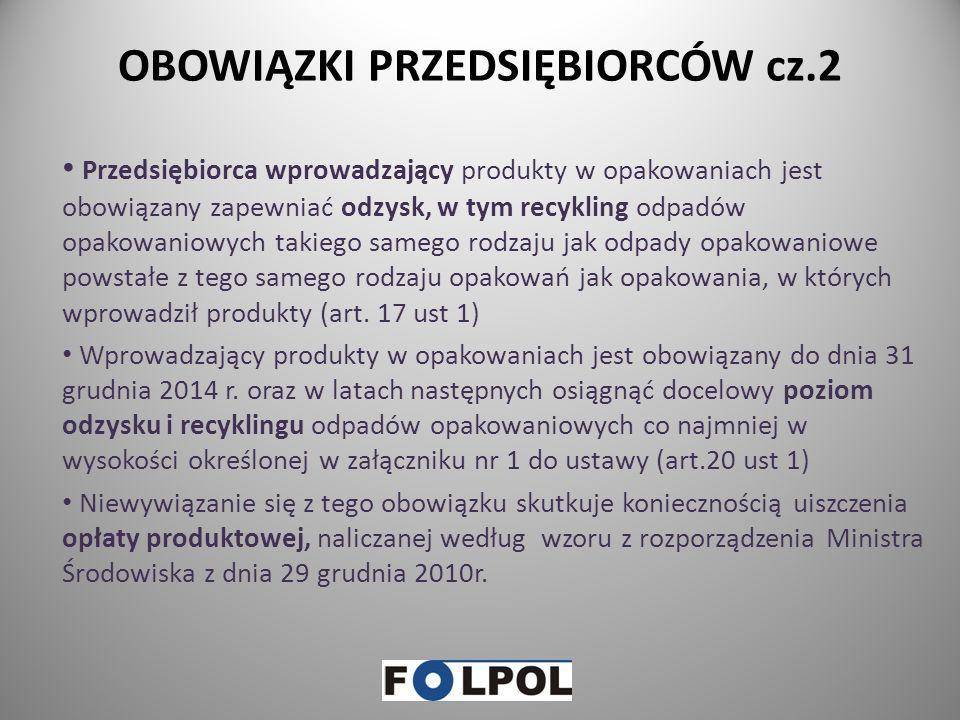 OBOWIĄZKI PRZEDSIĘBIORCÓW WPIS DO REEJSTRU - art. 49 - 51 ustawy z dnia 14 grudnia 2012 r. Marszałek województwa prowadzi rejestr podmiotów wprowadzaj