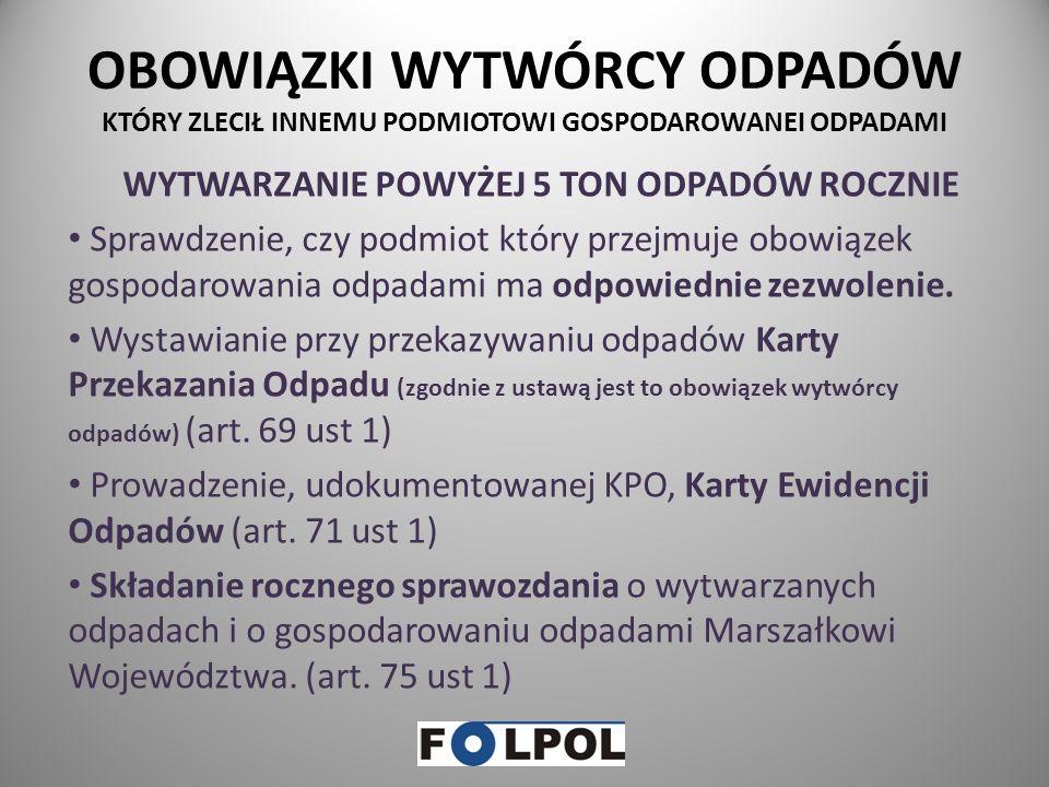 KARY NAKŁADANE PRZEZ WIOŚ cz.
