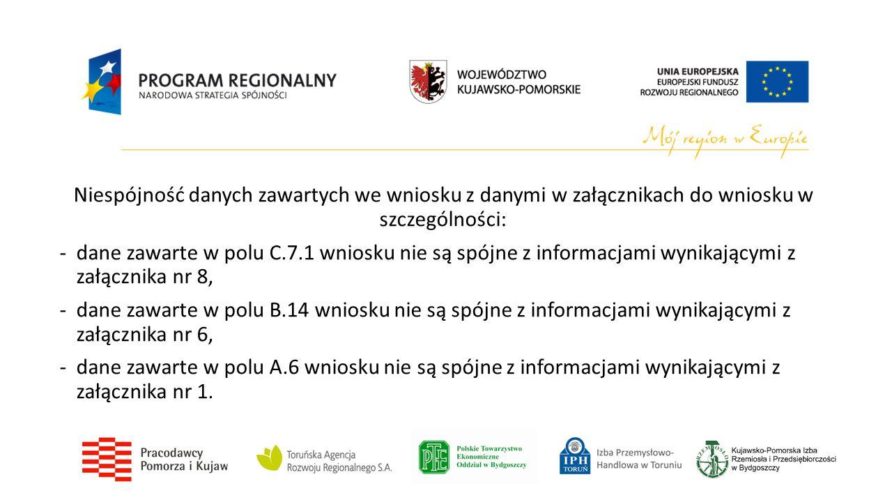 Niespójność danych zawartych we wniosku z danymi w załącznikach do wniosku w szczególności: -dane zawarte w polu C.7.1 wniosku nie są spójne z informacjami wynikającymi z załącznika nr 8, -dane zawarte w polu B.14 wniosku nie są spójne z informacjami wynikającymi z załącznika nr 6, -dane zawarte w polu A.6 wniosku nie są spójne z informacjami wynikającymi z załącznika nr 1.