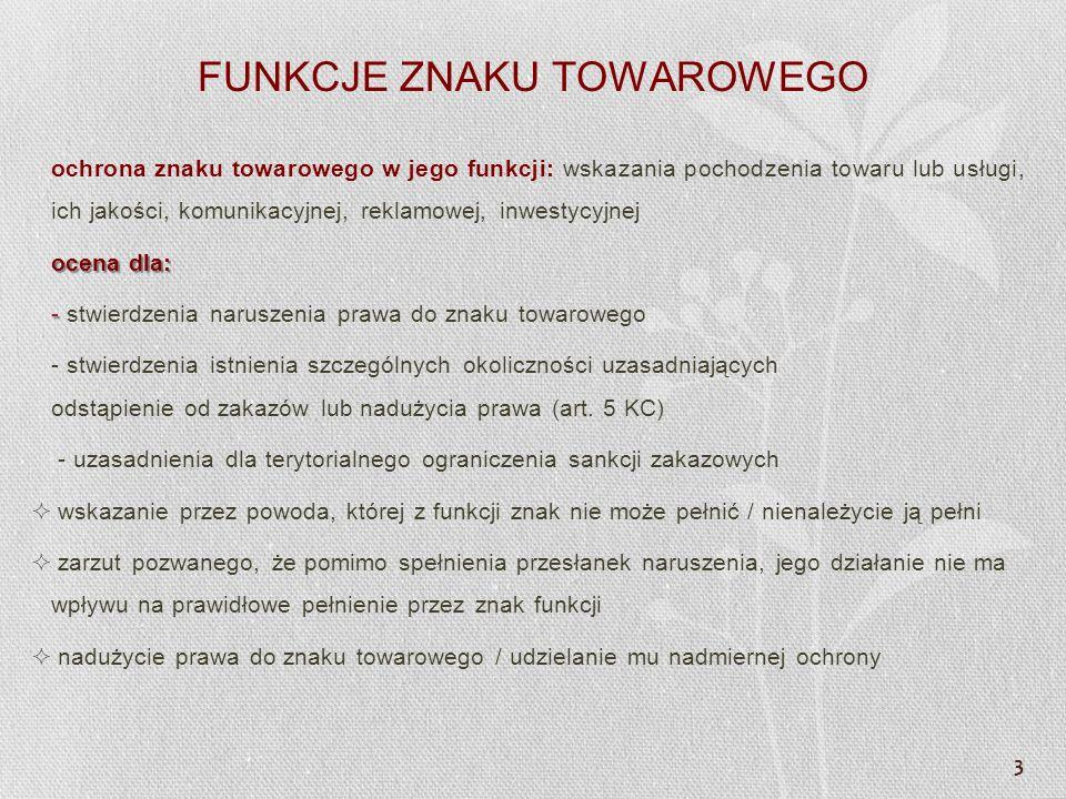 WYKONANIE ZAKAZU NARUSZANIA CTM wyrok TSUE z 12.04.2012 r.
