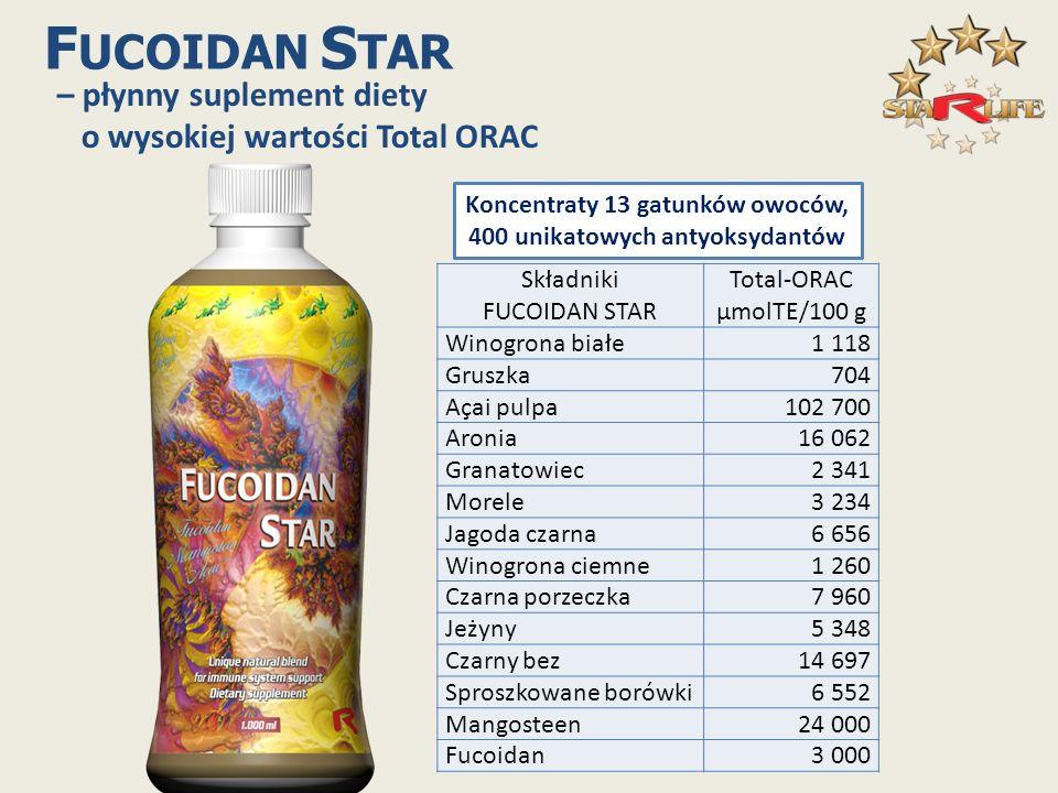 – płynny suplement diety o wysokiej wartości Total ORAC Koncentraty 13 gatunków owoców, 400 unikatowych antyoksydantów Składniki FUCOIDAN STAR Total-O