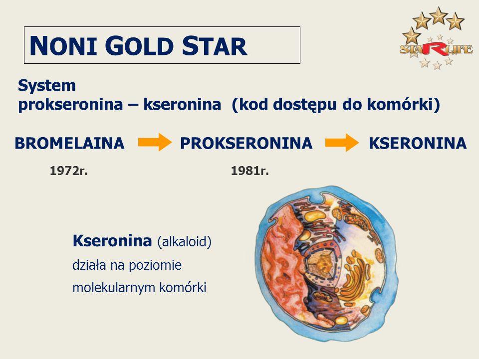 BROMELAINA PROKSERONINA KSERONINA System prokseronina – kseronina (kod dostępu do komórki) Kseronina (alkaloid) działa na poziomie molekularnym komórk