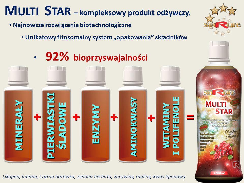 M ULTI S TAR – kompleksowy produkt odżywczy. Najnowsze rozwiązania biotechnologiczne Unikatowy fitosomalny system opakowania składników 92% bioprzyswa