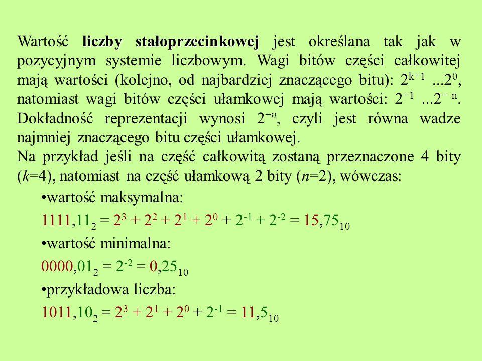 liczby stałoprzecinkowej Wartość liczby stałoprzecinkowej jest określana tak jak w pozycyjnym systemie liczbowym. Wagi bitów części całkowitej mają wa