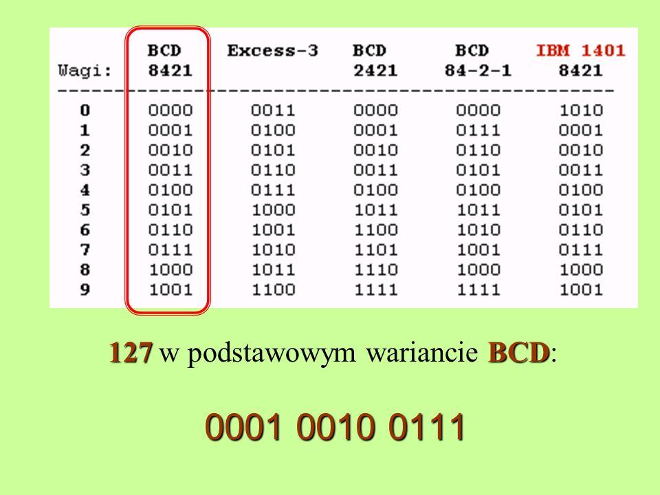 127 BCD 127 w podstawowym wariancie BCD: 0001 0010 0111
