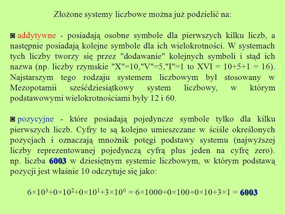 Złożone systemy liczbowe można już podzielić na: addytywne - posiadają osobne symbole dla pierwszych kilku liczb, a następnie posiadają kolejne symbol