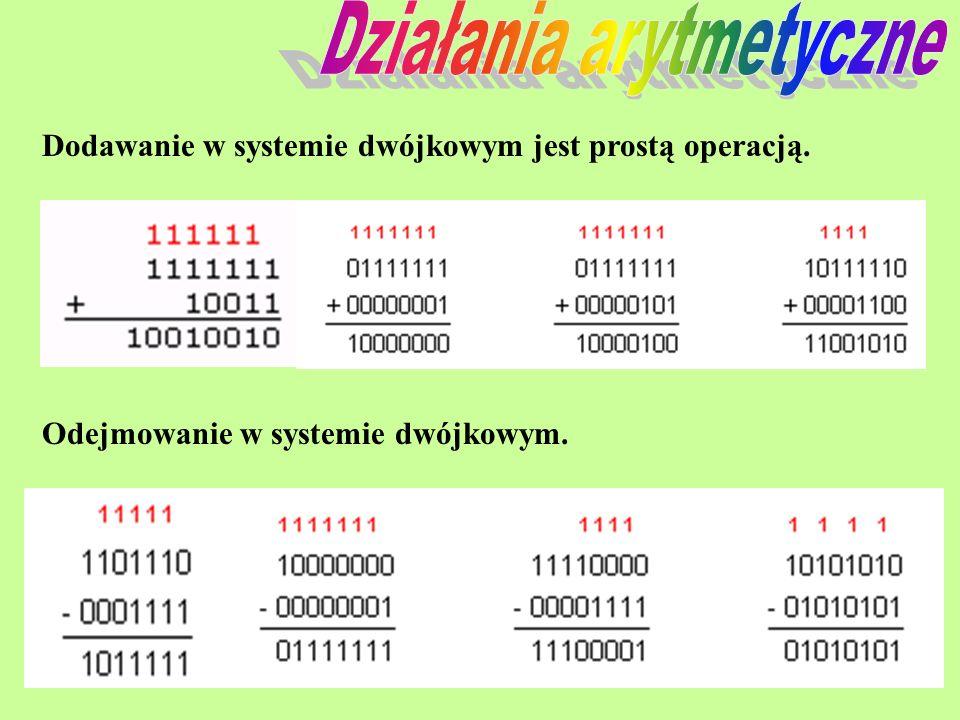 Dodawanie w systemie dwójkowym jest prostą operacją. Odejmowanie w systemie dwójkowym.