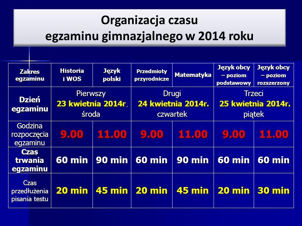 Organizacja czasu egzaminu gimnazjalnego w 2014 roku Zakres egzaminu Historia i WOS Językpolski Przedmioty przyrodnicze Matematyka Język obcy – poziom podstawowy Język obcy – poziom rozszerzony Dzień egzaminu Pierwszy 23 kwietnia 2014r.