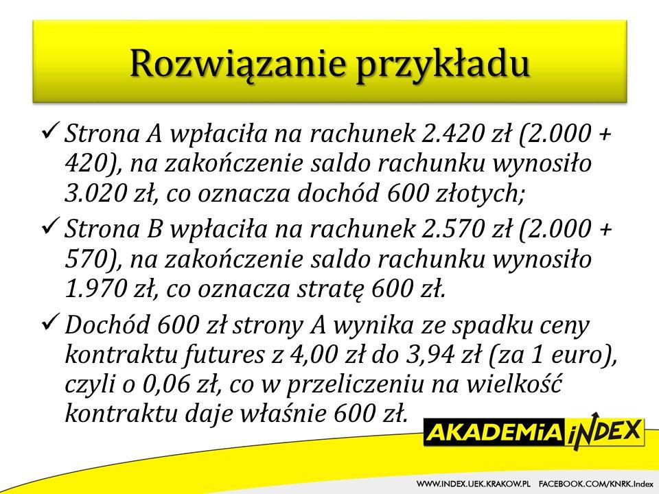 Strona A wpłaciła na rachunek 2.420 zł (2.000 + 420), na zakończenie saldo rachunku wynosiło 3.020 zł, co oznacza dochód 600 złotych; Strona B wpłacił