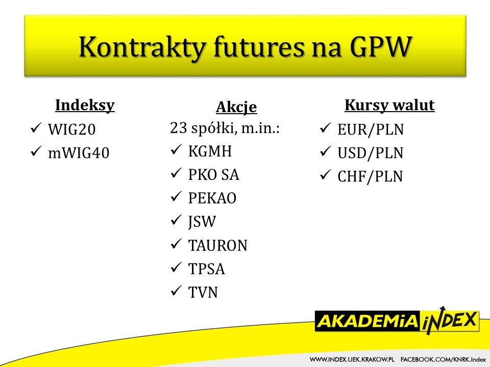 Kontrakty futures na GPW Indeksy WIG20 mWIG40 Kursy walut EUR/PLN USD/PLN CHF/PLN Akcje 23 spółki, m.in.: KGMH PKO SA PEKAO JSW TAURON TPSA TVN