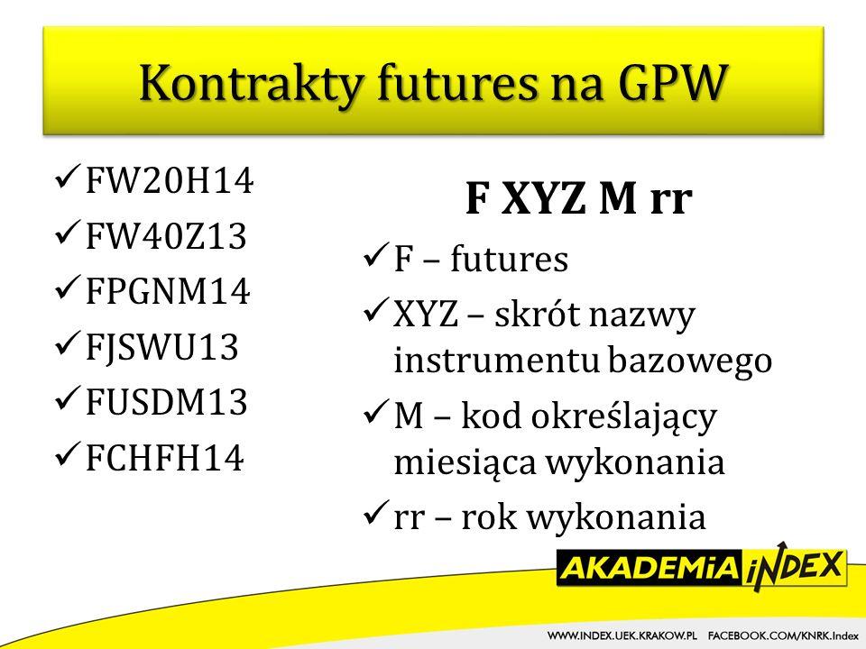 FW20H14 FW40Z13 FPGNM14 FJSWU13 FUSDM13 FCHFH14 Kontrakty futures na GPW F XYZ M rr F – futures XYZ – skrót nazwy instrumentu bazowego M – kod określa