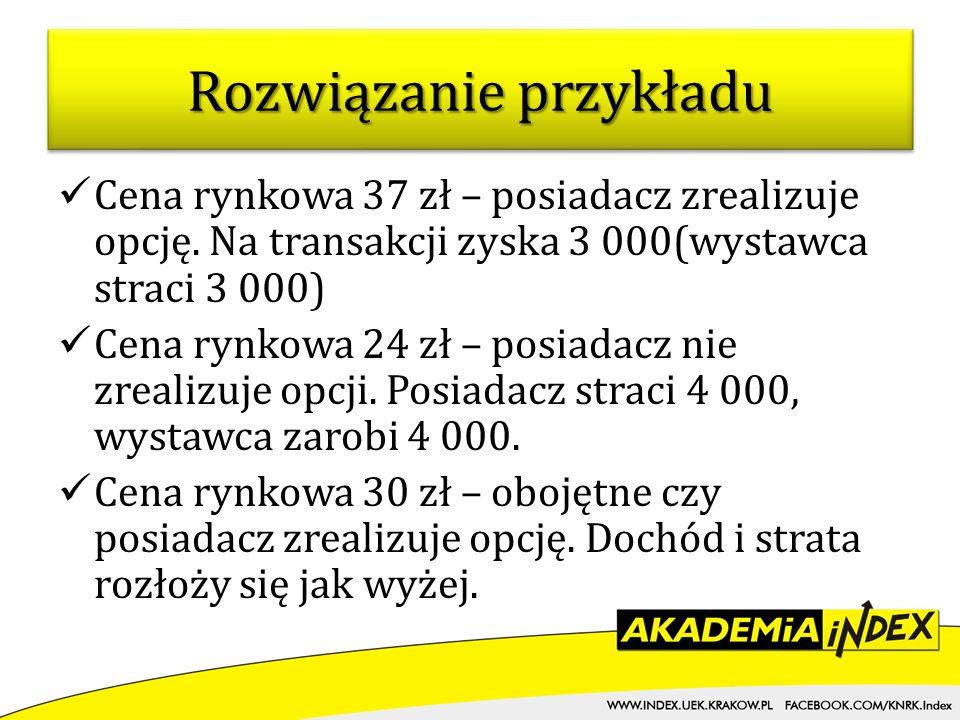 Cena rynkowa 37 zł – posiadacz zrealizuje opcję. Na transakcji zyska 3 000(wystawca straci 3 000) Cena rynkowa 24 zł – posiadacz nie zrealizuje opcji.