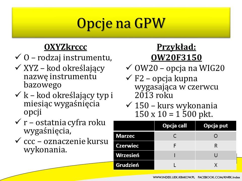 OXYZkrccc O – rodzaj instrumentu, XYZ – kod określający nazwę instrumentu bazowego k – kod określający typ i miesiąc wygaśnięcia opcji r – ostatnia cy