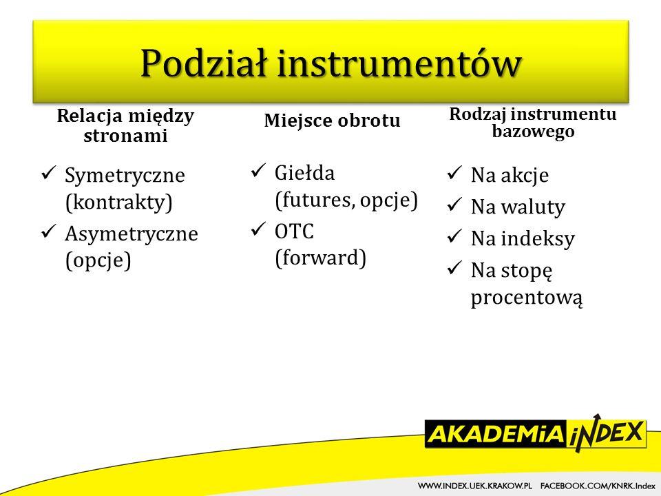 Podział instrumentów Miejsce obrotu Symetryczne (kontrakty) Asymetryczne (opcje) Rodzaj instrumentu bazowego Na akcje Na waluty Na indeksy Na stopę pr