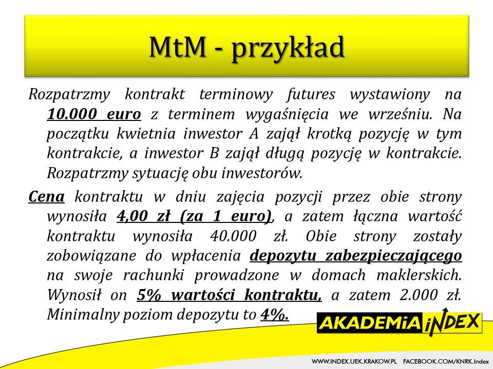 W kolejnych siedmiu dniach roboczych (wliczając w to dzień zawarcia kontraktu) cena tego kontraktu futures na giełdzie kształtowała się następująco (za 1 euro): 4,00, 4,02, 4,03, 4,04, 3,99, 3,96, 3,94.