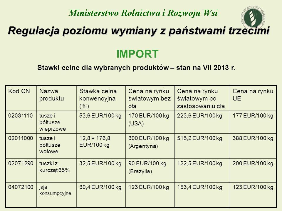 Stawki celne dla wybranych produktów – stan na VII 2013 r. IMPORT Kod CNNazwa produktu Stawka celna konwencyjna (%) Cena na rynku światowym bez cła Ce
