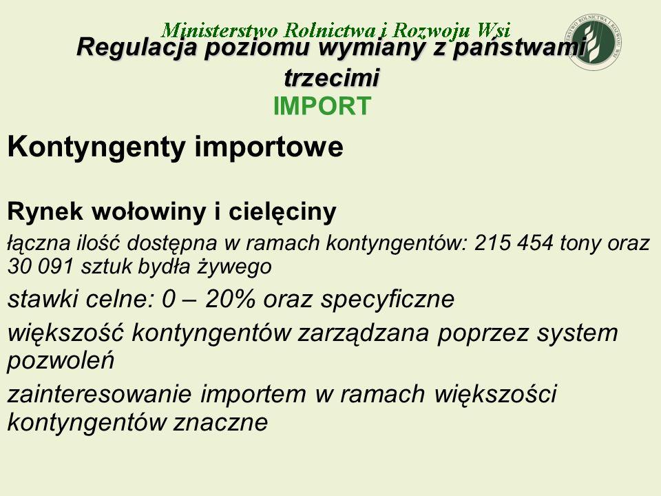 Regulacja poziomu wymiany z państwami trzecimi Kontyngenty importowe Rynek wołowiny i cielęciny łączna ilość dostępna w ramach kontyngentów: 215 454 t