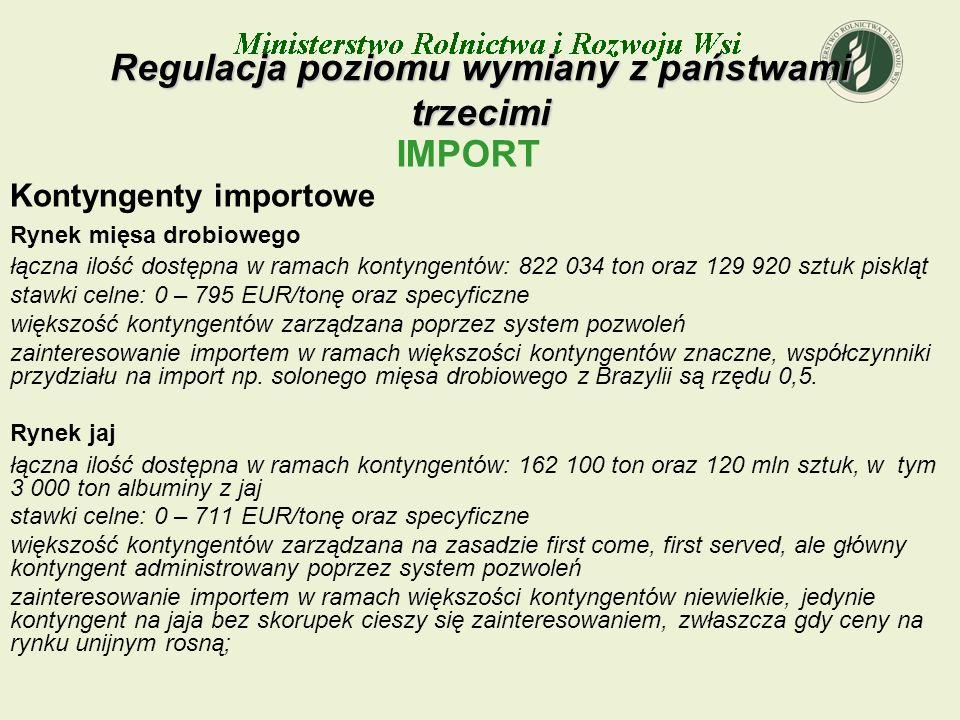 Regulacja poziomu wymiany z państwami trzecimi Kontyngenty importowe Rynek mięsa drobiowego łączna ilość dostępna w ramach kontyngentów: 822 034 ton o