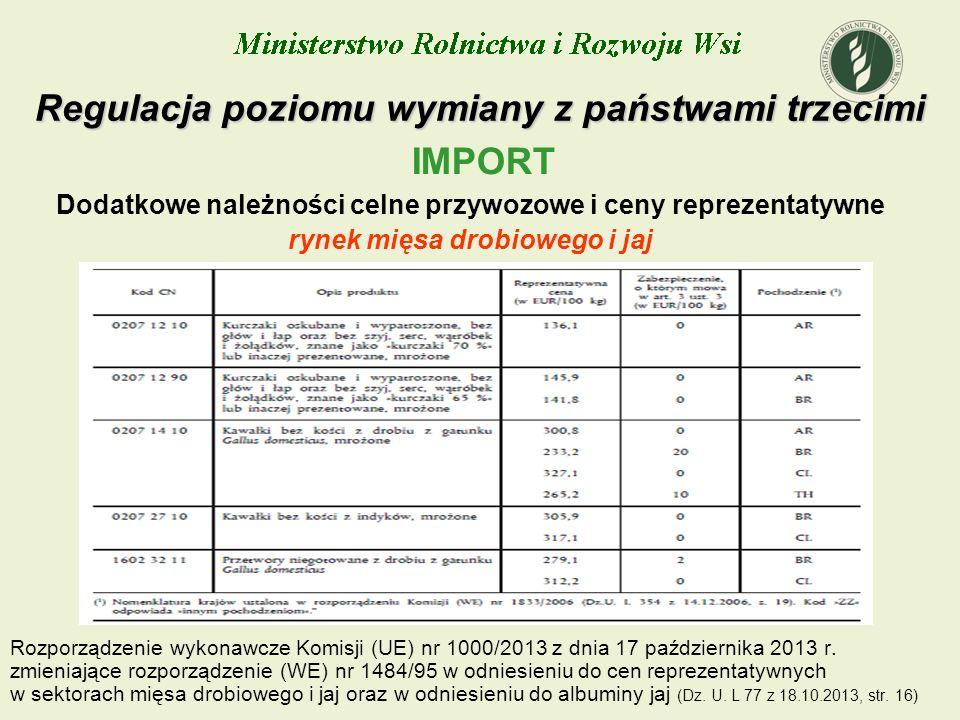 Regulacja poziomu wymiany z państwami trzecimi Dodatkowe należności celne przywozowe i ceny reprezentatywne rynek mięsa drobiowego i jaj Rozporządzeni