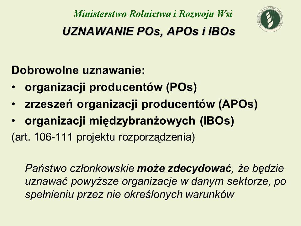 UZNAWANIE POs, APOs i IBOs Dobrowolne uznawanie: organizacji producentów (POs) zrzeszeń organizacji producentów (APOs) organizacji międzybranżowych (I