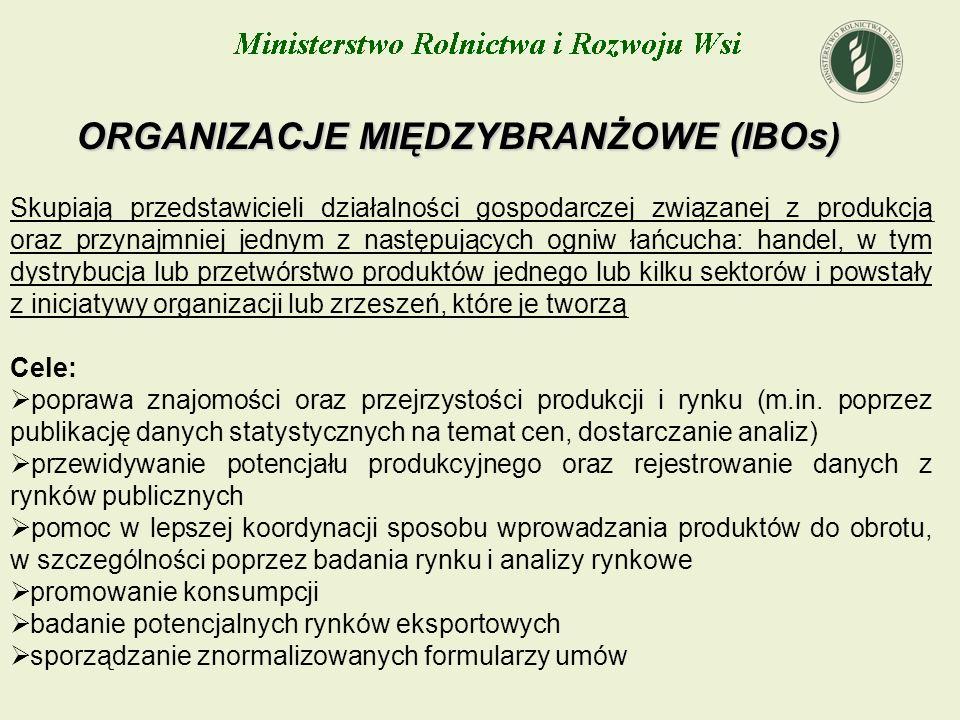 ORGANIZACJE MIĘDZYBRANŻOWE (IBOs) Skupiają przedstawicieli działalności gospodarczej związanej z produkcją oraz przynajmniej jednym z następujących og