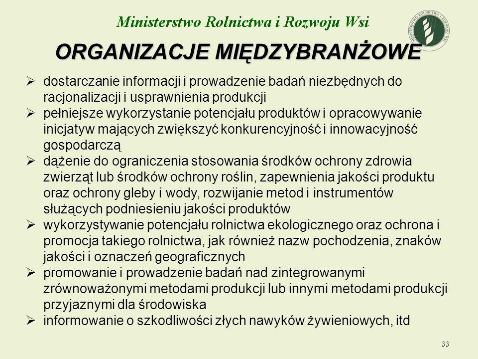 33 ORGANIZACJE MIĘDZYBRANŻOWE dostarczanie informacji i prowadzenie badań niezbędnych do racjonalizacji i usprawnienia produkcji pełniejsze wykorzysta