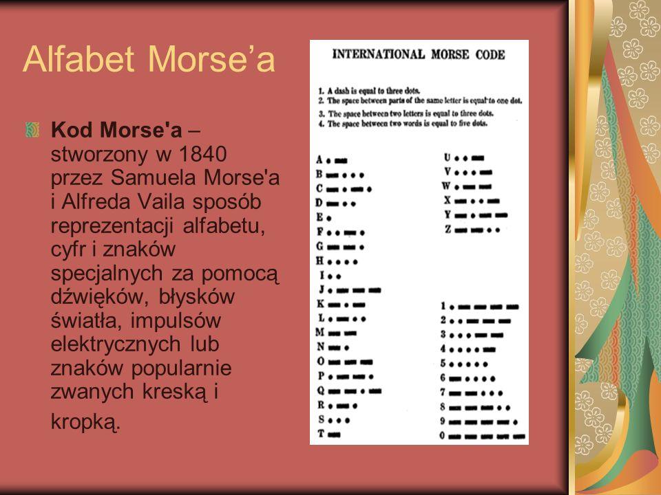 Alfabet Morsea Kod Morse'a – stworzony w 1840 przez Samuela Morse'a i Alfreda Vaila sposób reprezentacji alfabetu, cyfr i znaków specjalnych za pomocą