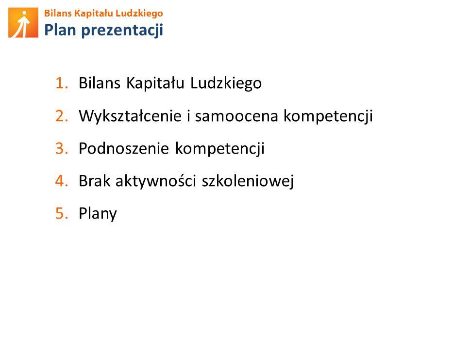 Bilans Kapitału Ludzkiego Finansowanie szkoleń i dokształcania Źródło: BKL – Badanie Ludności 2012.
