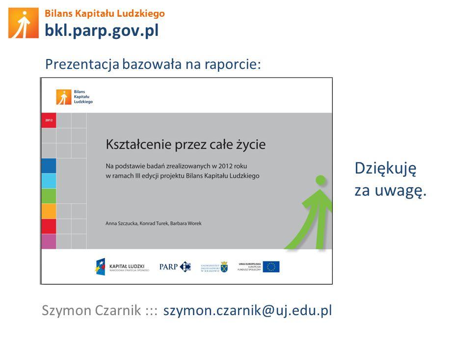 Bilans Kapitału Ludzkiego bkl.parp.gov.pl Dziękuję za uwagę. Prezentacja bazowała na raporcie: Szymon Czarnik :::szymon.czarnik@uj.edu.pl